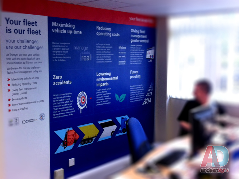 Wall Graphics with digitally printed images